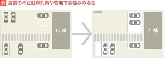 例)店舗の不正駐車対策や管理でお悩みの場合